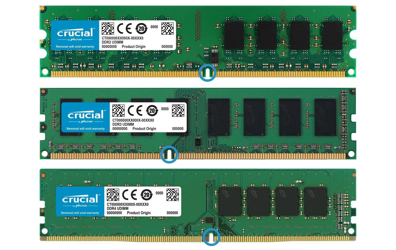 As três gerações de módulos da memória RAM da Crucial são instaladas próximas uma da outra para destacar as alterações no formato físico da memória em cada geração