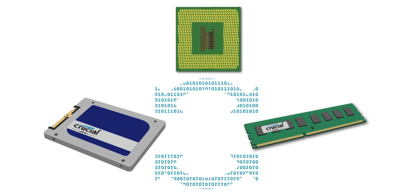 Como os dados, a CPU e a memória funcionam em conjunto.