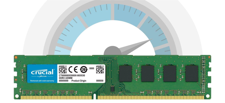 Um módulo de memória RAM da Crucial em frente a um Indicador de velocidade indicando a velocidade rápida