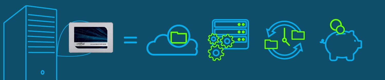 Os benefícios das unidades de estado sólido em servidores para as empresas.