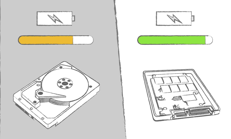 Uma ilustração que demonstra os benefícios de um SSD em relação a um disco rígido na eficiência do computador